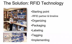 RIFD tracking technology