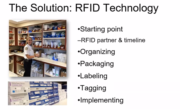 RIFD tracking technology